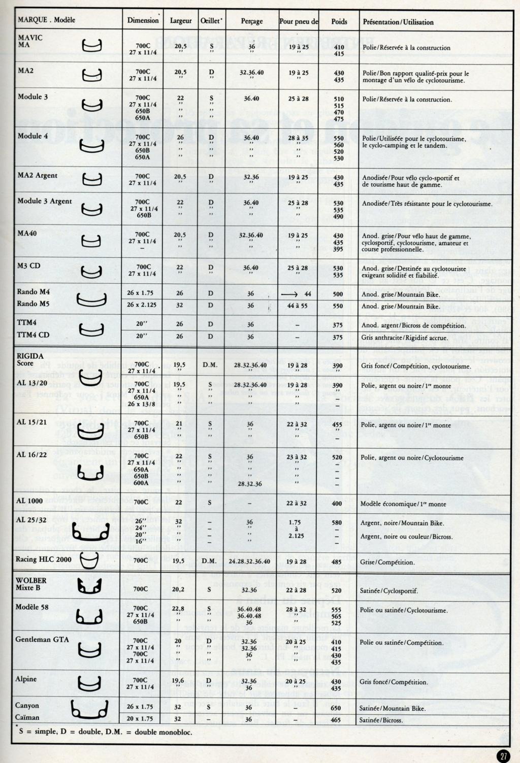 MOTOBECANE CT3 1978 - Page 2 Jantes10