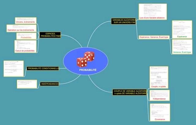Utilisation des cartes mentales en mathématiques Fb_img12