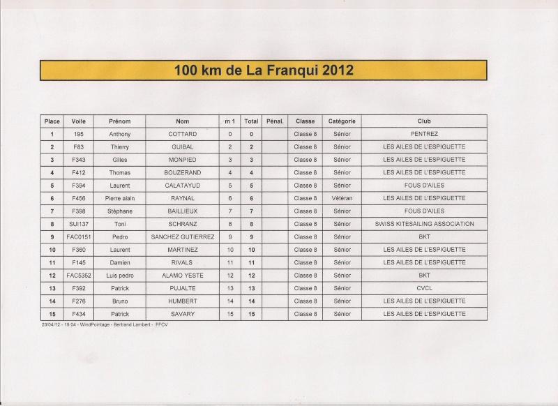 100km leucate Numari59