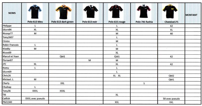 """2012 = Commande """"CLUB"""" N°3 : chemises et polos sérigraphiés - Page 3 Concou59"""