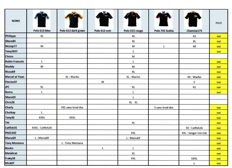 """2012 = Commande """"CLUB"""" N°3 : chemises et polos sérigraphiés - Page 7 Peche016"""