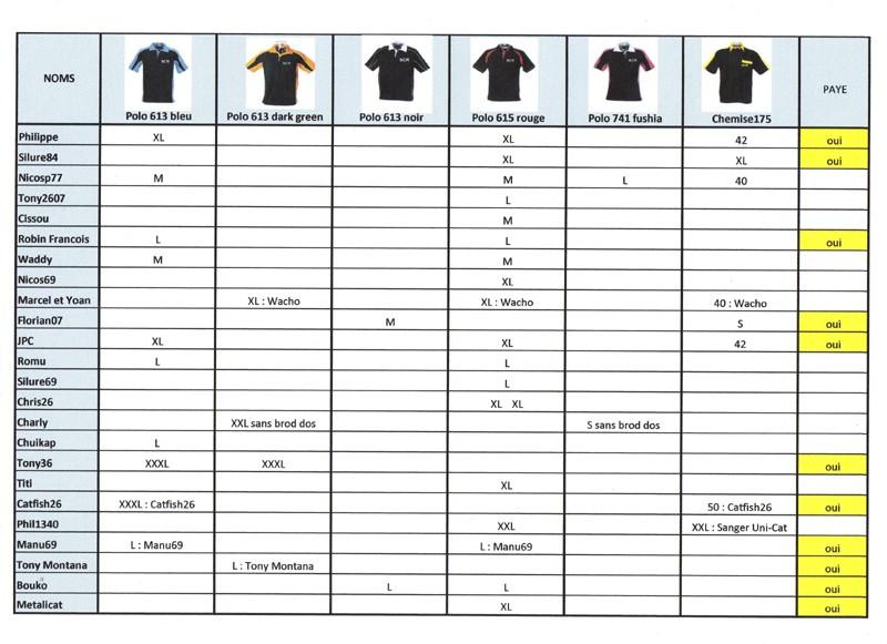 """2012 = Commande """"CLUB"""" N°3 : chemises et polos sérigraphiés - Page 6 Portai15"""