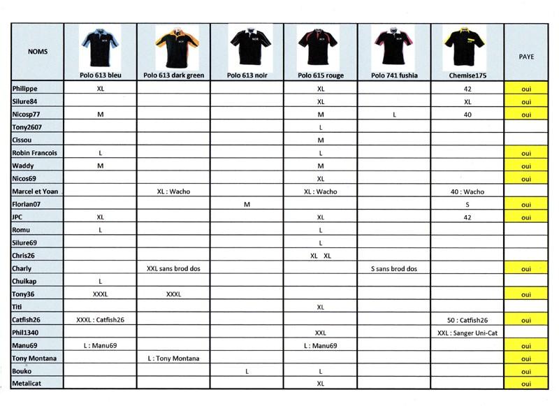 """2012 = Commande """"CLUB"""" N°3 : chemises et polos sérigraphiés - Page 6 Portai17"""