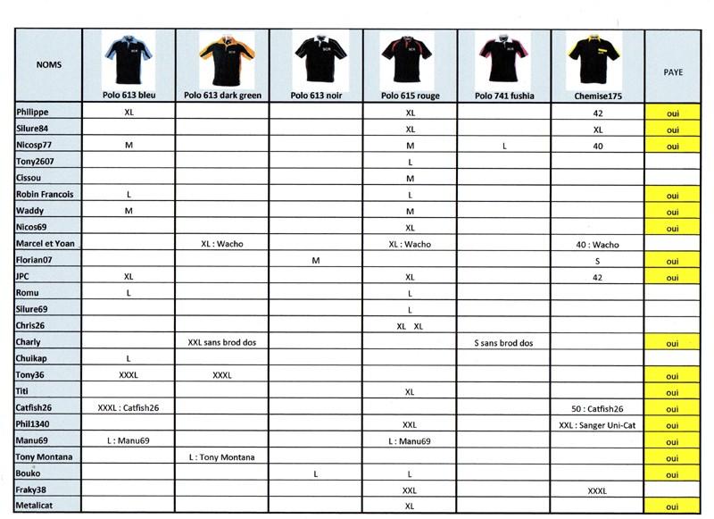 """2012 = Commande """"CLUB"""" N°3 : chemises et polos sérigraphiés - Page 6 Portai18"""