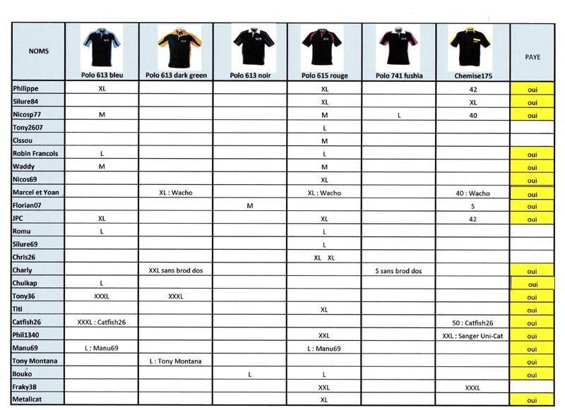 """2012 = Commande """"CLUB"""" N°3 : chemises et polos sérigraphiés - Page 6 Portai20"""