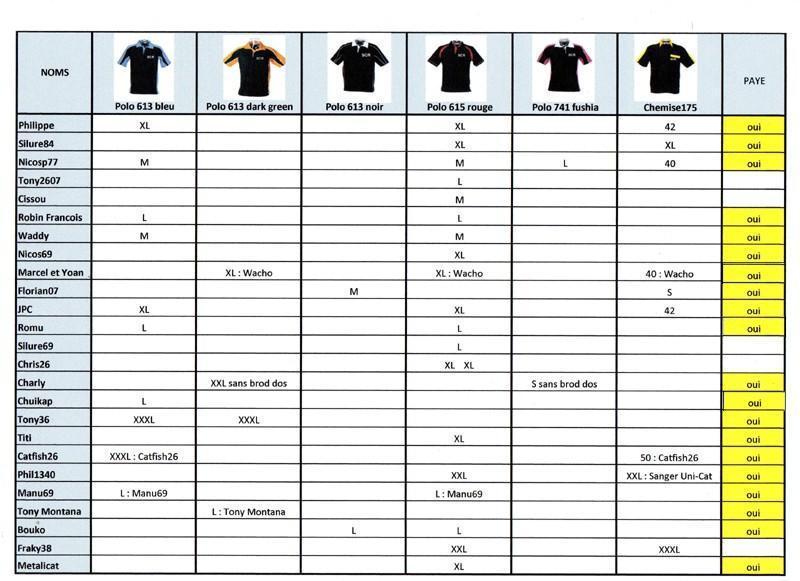 """2012 = Commande """"CLUB"""" N°3 : chemises et polos sérigraphiés - Page 6 Portai22"""