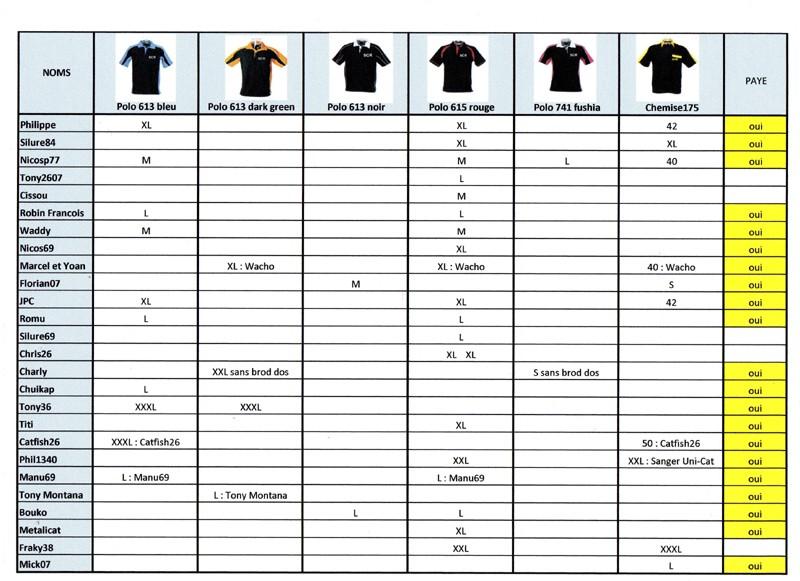 """2012 = Commande """"CLUB"""" N°3 : chemises et polos sérigraphiés - Page 7 Portai32"""
