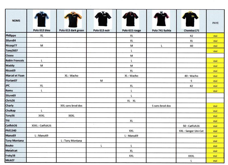 """2012 = Commande """"CLUB"""" N°3 : chemises et polos sérigraphiés - Page 7 Portai33"""