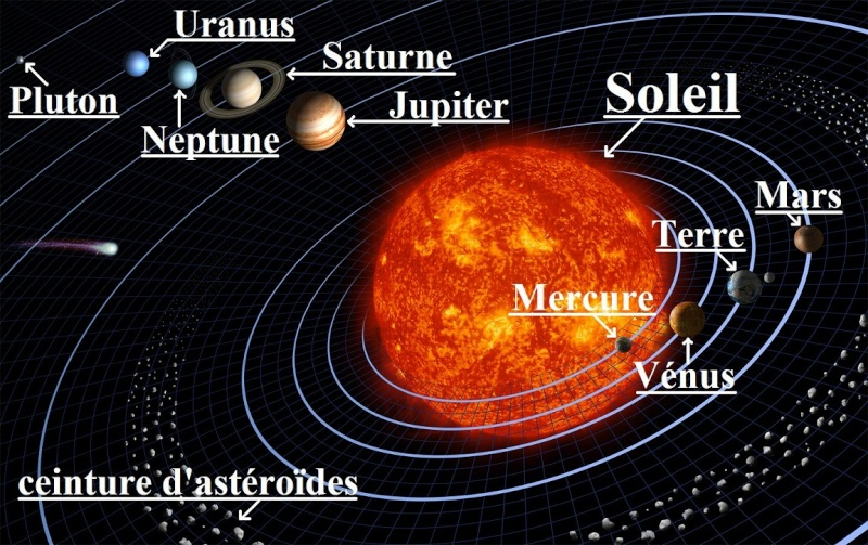 Horoscope - Page 19 Solar111