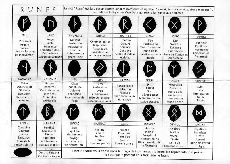 Les runes Runes110