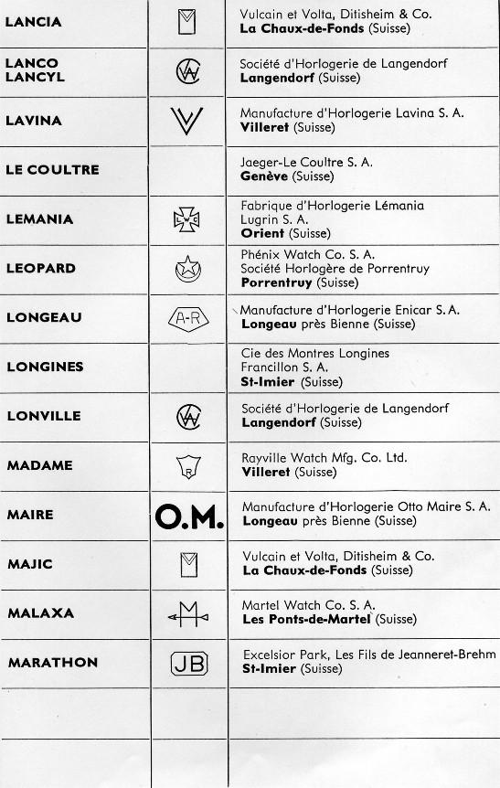LOGOS des marques - rajout avec des doublons mais... Index510
