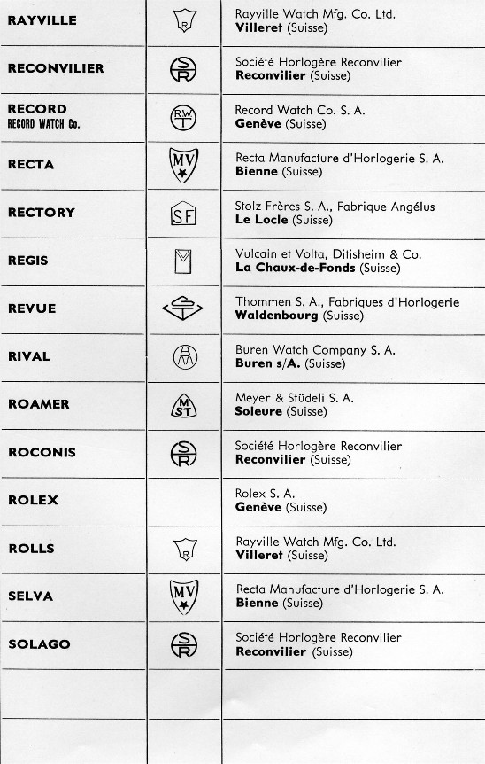 LOGOS des marques - rajout avec des doublons mais... Index810