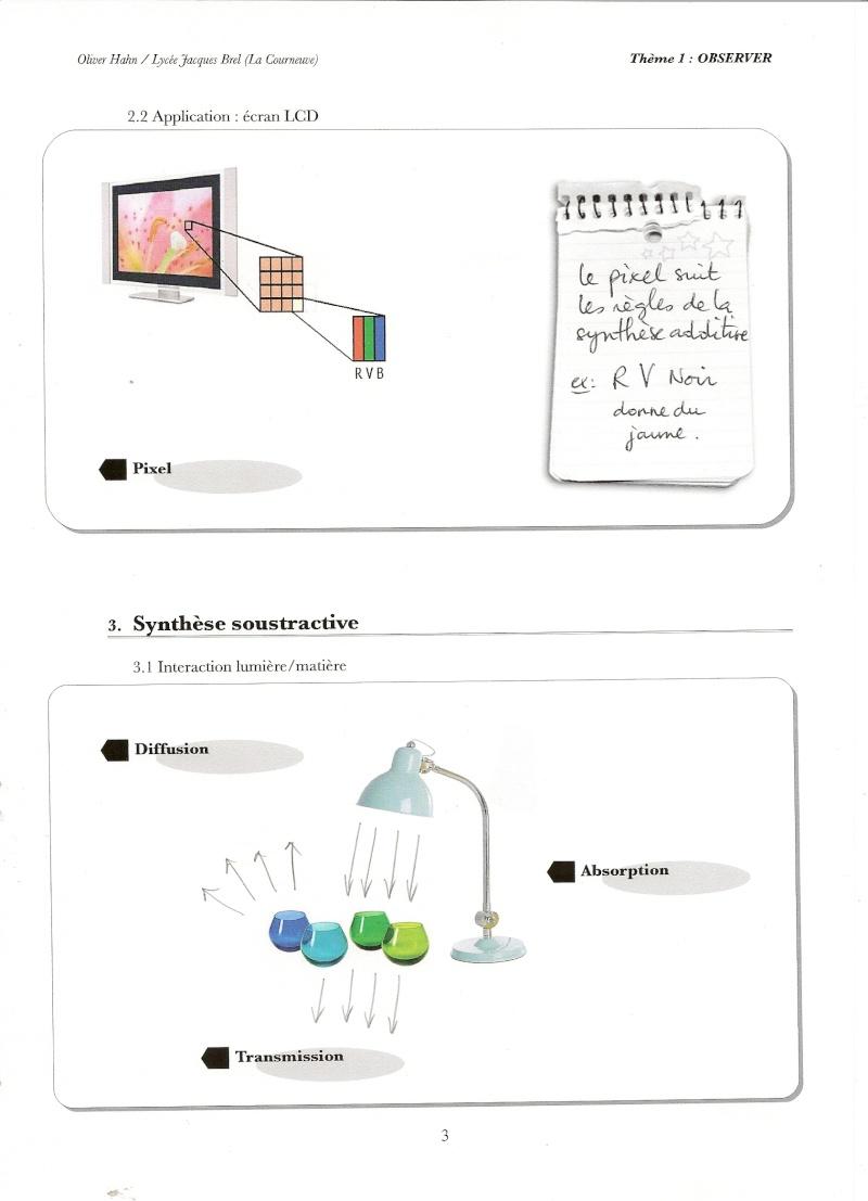 Chapitre 2 : La couleur des objets Numari54