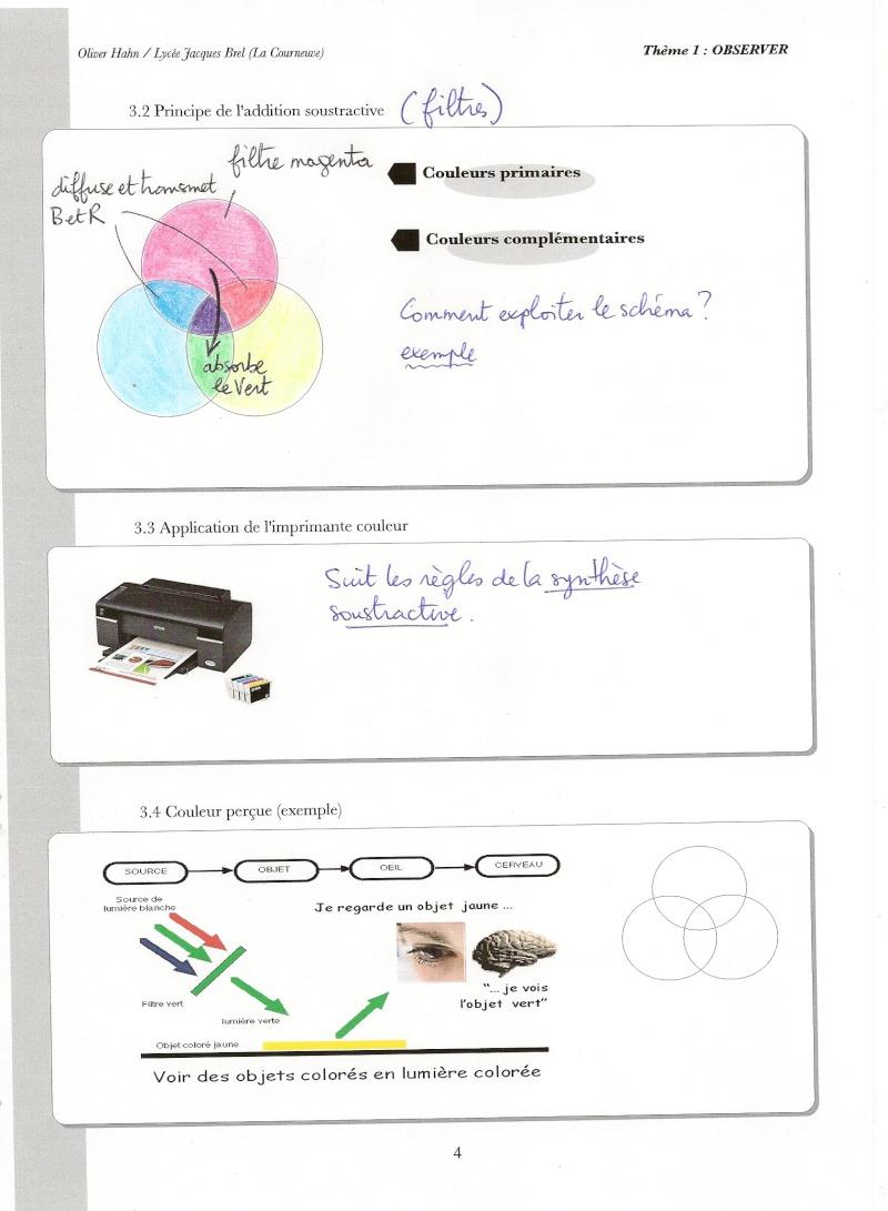 Chapitre 2 : La couleur des objets Numari55