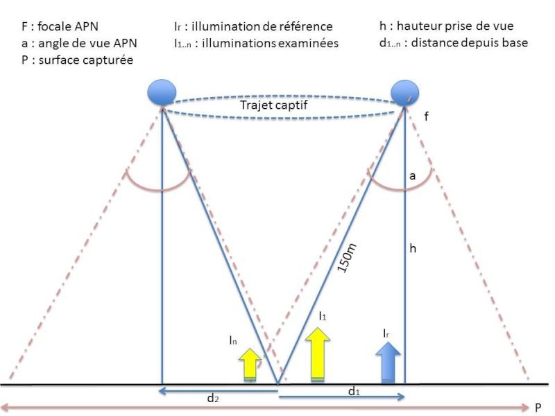 Analyse pollution lumineuse et Nuit de l'obscurité, Idée n°3... Slide110