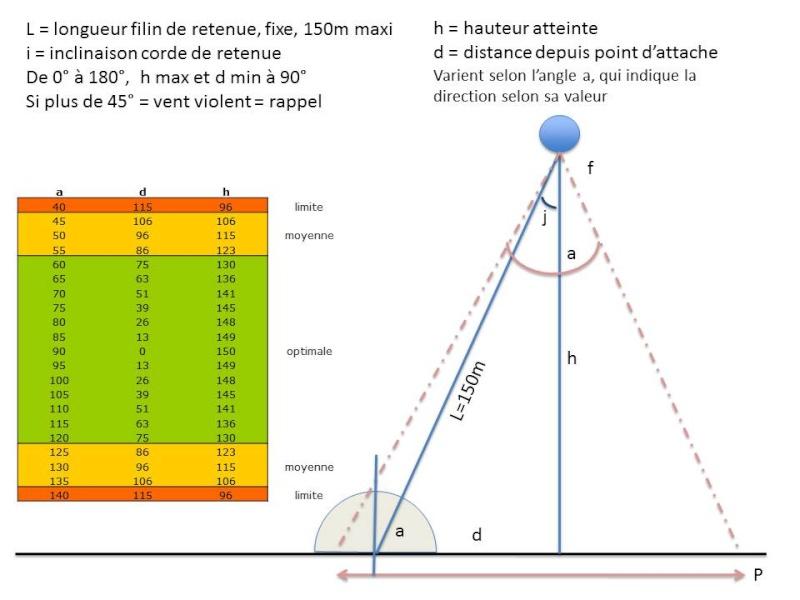 Analyse pollution lumineuse et Nuit de l'obscurité, Idée n°3... Slide310