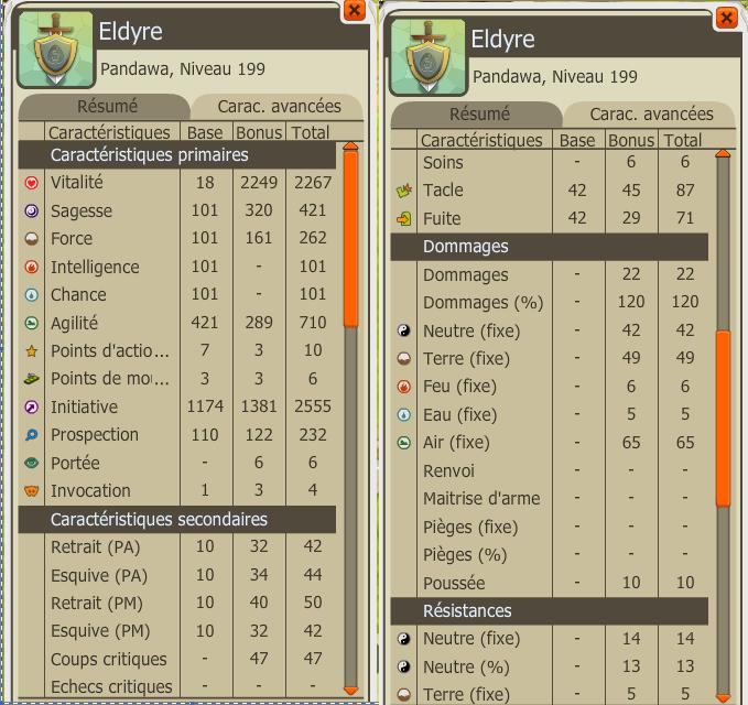 Eldyre [200] Bientôt un nouveau stuff Stats11