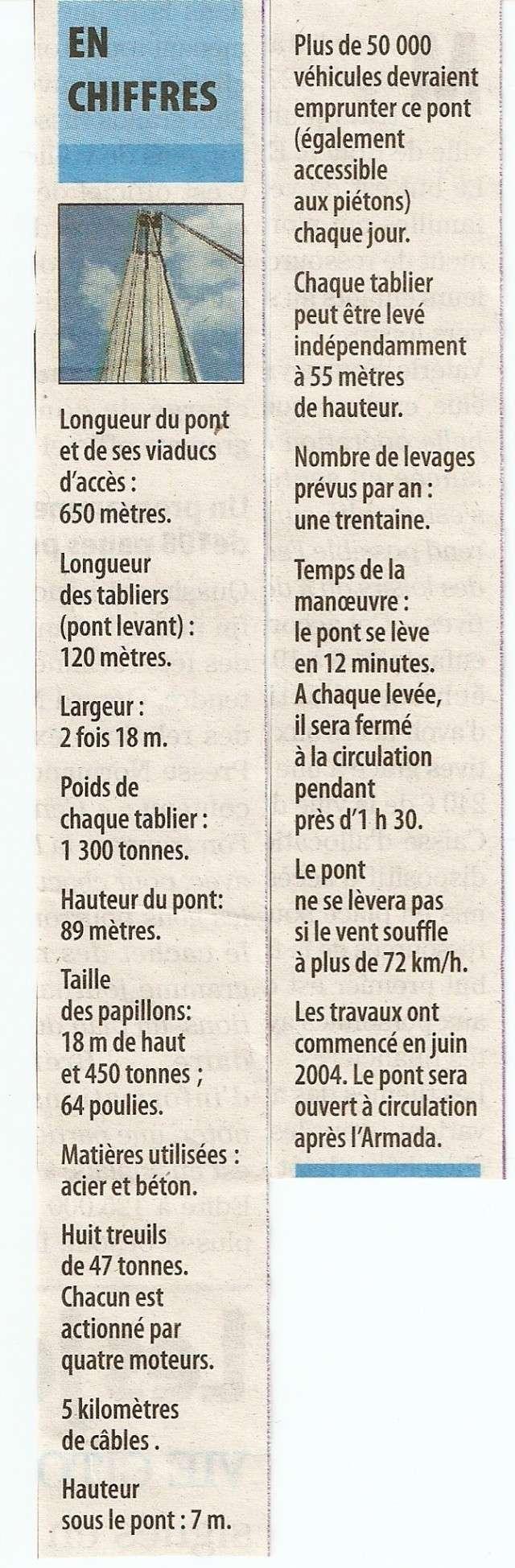 [Activité hors-Marine des ports] LE PORT DE ROUEN Numeri34