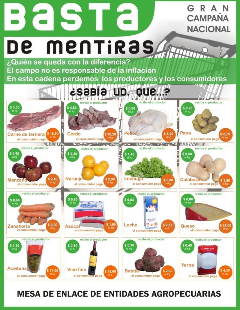 Hay alimentos que ya valen más en nuestro país que en los EE.UU. Cb5b3d10