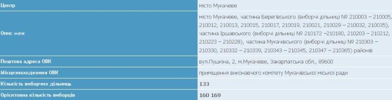 Выборы в Украине  2012 в свете выборов  2006 года. Obo69h10
