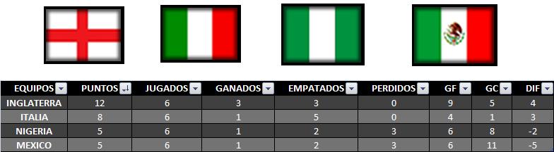 TABLA DE POSICIONES Tabla_10
