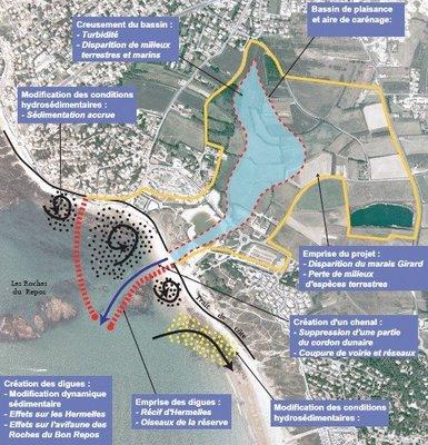 Port de plaisance de Bretignolle: le projet fou! Synthe10