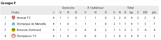 Groupe F - Page 2 Gf_bmp11
