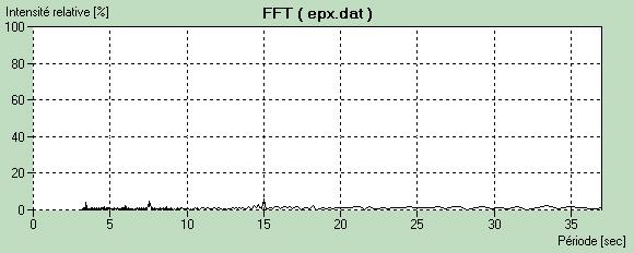 pec gp avec starbook s Fft08010