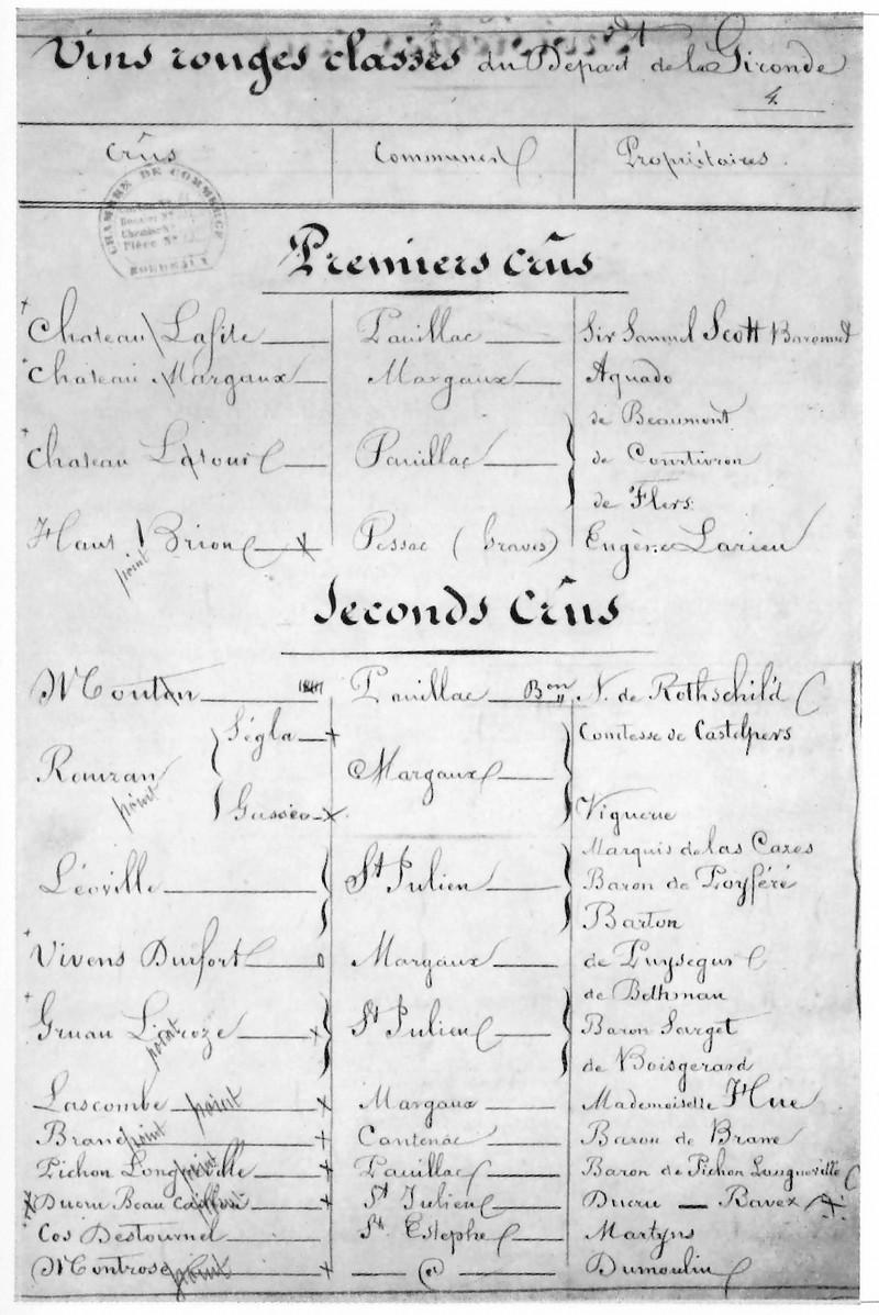 CLASSEMENT DE 1855 Classe13
