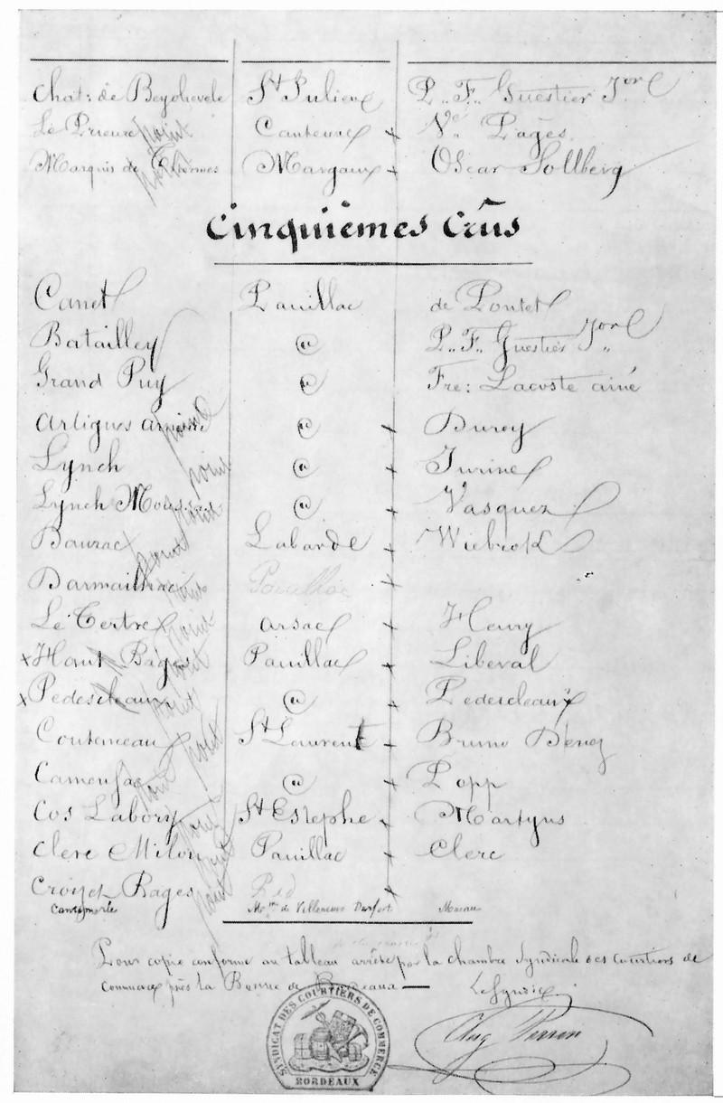 CLASSEMENT DE 1855 Classe15