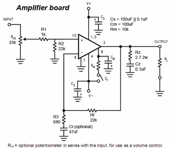 Dove saresti adesso senza T-Amp? F01-lm10
