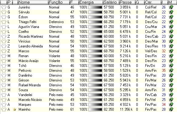 Atlético-MG (Luiz Paulo) Plante17