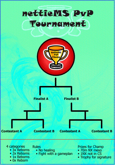 [Official Event] Battle Tournament Tourna10