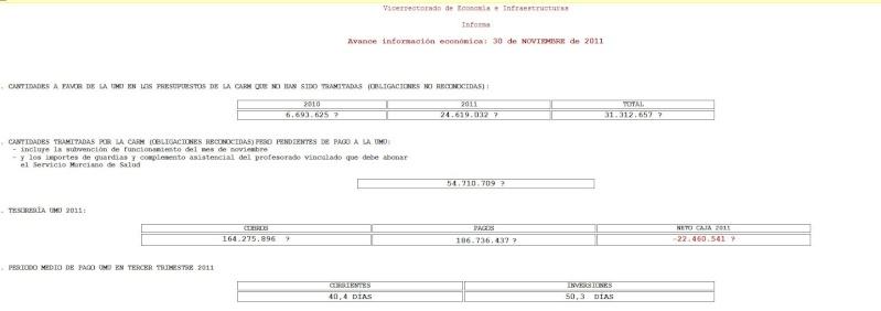 Tras semanas de presión por parte de la Asamblea de la UMU, al fin el vicerrectorado publica el desglose de la deuda que le pedíamos (información actualizada: tras los nuevos informes la deuda supera los 100 millones de euros) Vi10