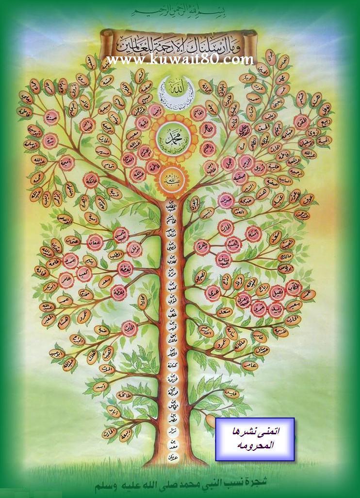 شجرة النسب المحمدية الطاهرة 47911