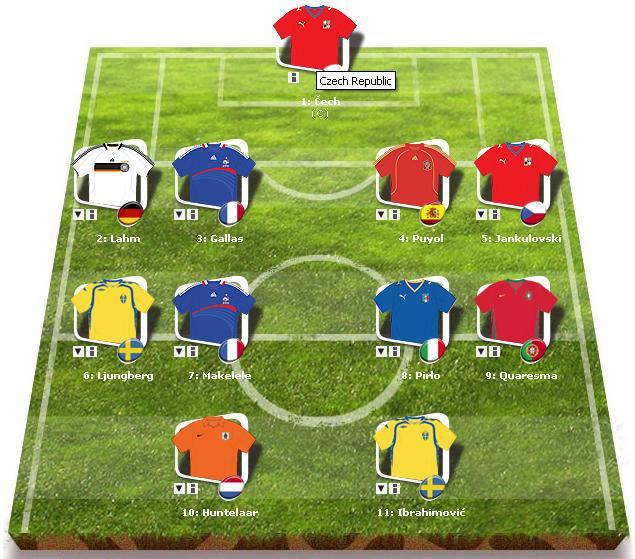 [Euro 2008]fantasy football - Page 3 Compo10