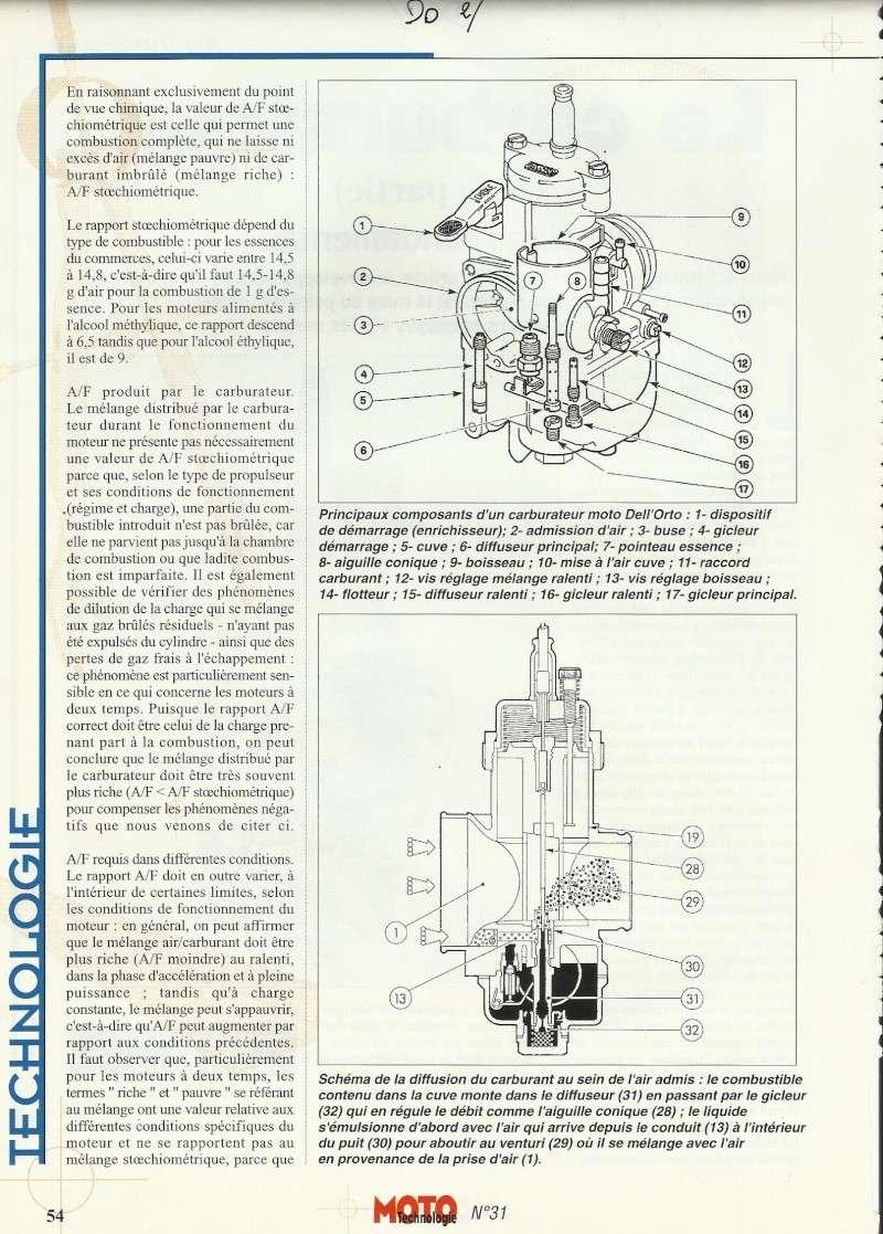 Tout ce que vous avez voulu savoir sur les carburateurs Dell'Orto sans jamais avoir osé le demander… Dell210