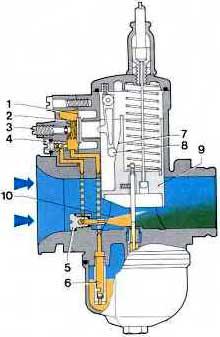 Tout ce que vous avez voulu savoir sur les carburateurs Dell'Orto sans jamais avoir osé le demander… - Page 2 Fig2710