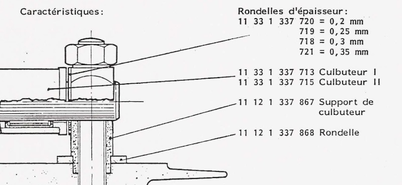 Pompe à Huile contrôle et pressions mesurées [Résolu] - Page 3 Modifc10
