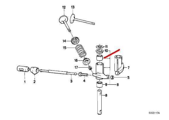 Pompe à Huile contrôle et pressions mesurées [Résolu] Ruptca18
