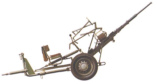 quizz sur l'artillerie - Page 15 Patate10