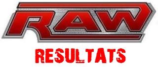 resultat de raw