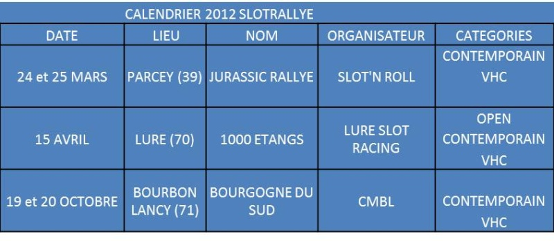 CALENDRIER 2012 - SLOTRALLYE Calend10