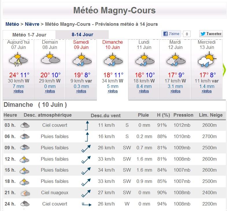Circuit Magny-Cours club privatisé 100% PISTE le 10/06/2012 (Suivi page 1) Nouvea10