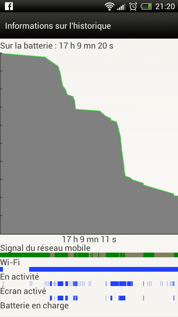 HTC one x - batterie 2012-010