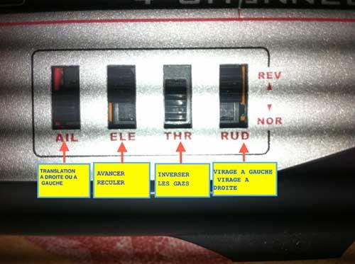 le détail des boutons de face de la télécommande Esky10
