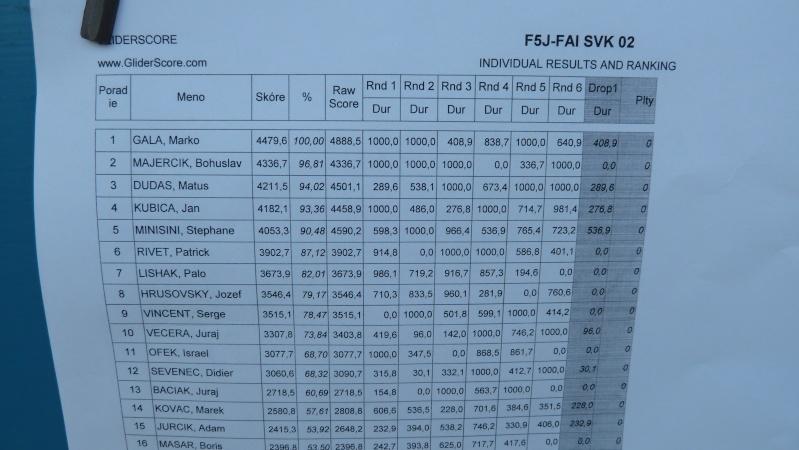 Slovaquie Tour F5J 2011 P1000719