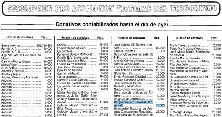 Documento Historico ABC Un G.C. Auxiliar da un donativo a las victimas del terrorismo. 1991 Sin_ta11