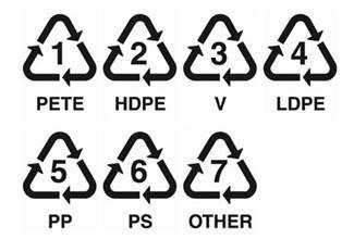 معنى رموز البلاستيك ! ! ! Get-3-10