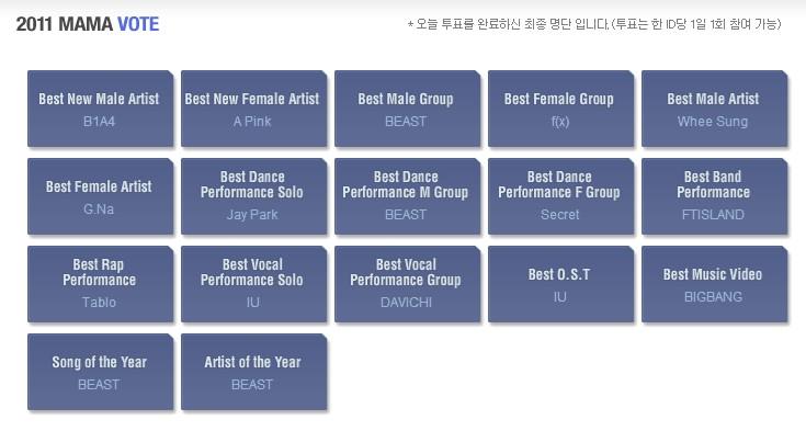 [Awards] Mnet asian music awards le 29.11.11 en direct ! VOTEZ POUR BEAST ! Nj10